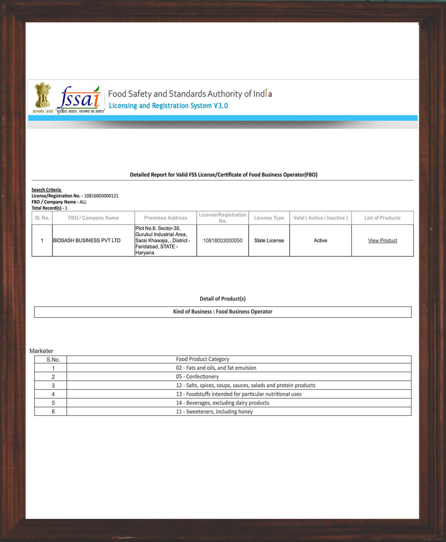 Certificate of Food Safety and Standard Authority of India